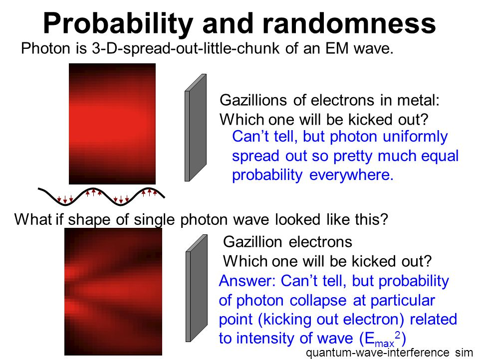 Probability and randomness