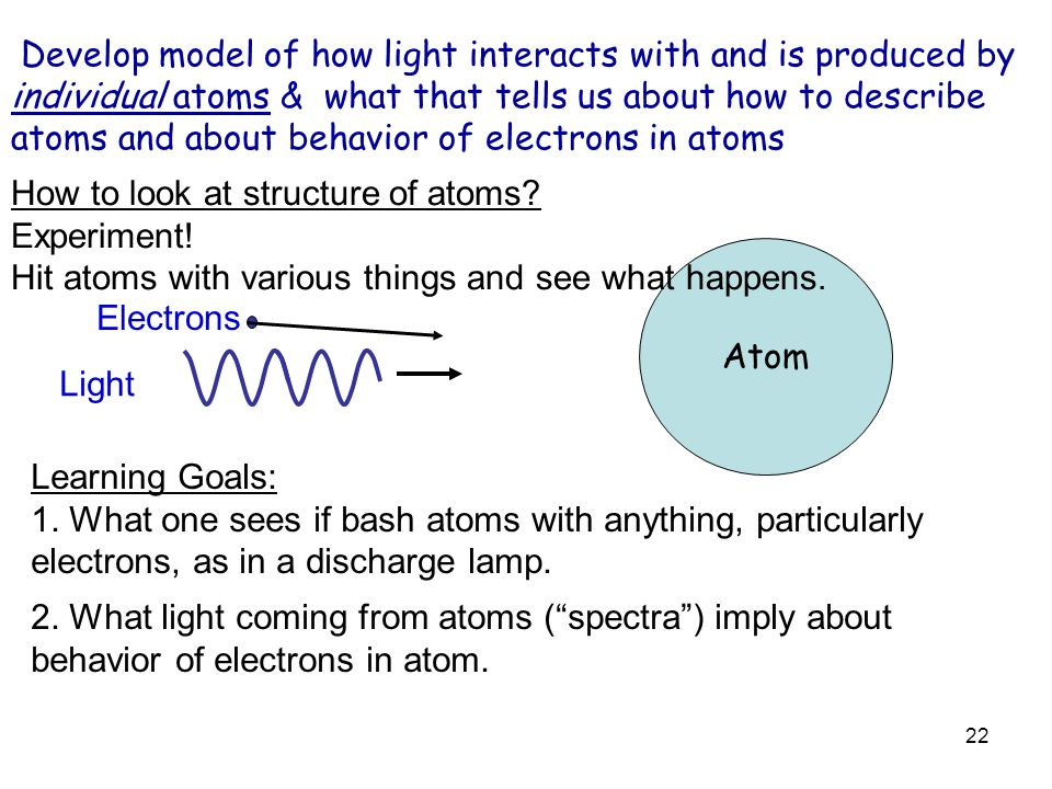 Develop model of how light interacts with and is produced by individual atoms & what that tells us about how to describe atoms and about behavior of electrons in atoms