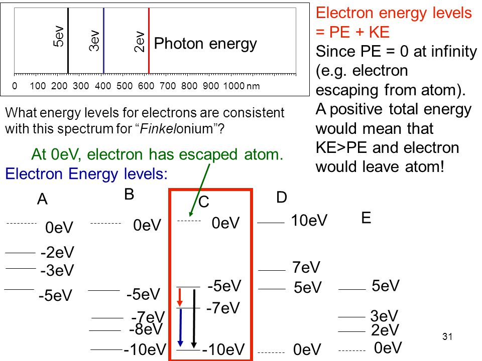 PH300 Modern Physics SP11 All these fifty years of ...