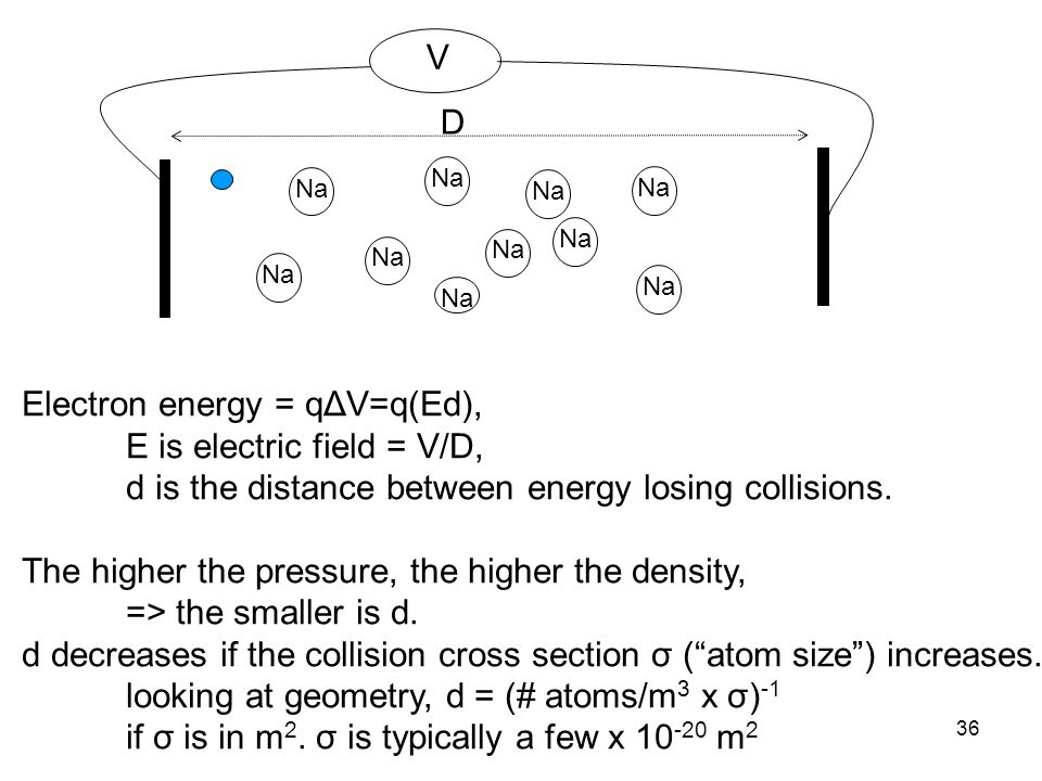 Electron energy = qΔV=q(Ed), E is electric field = V/D,