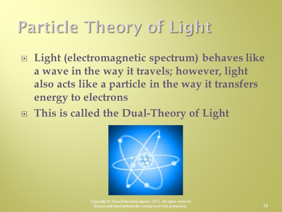 Particle Theory of Light
