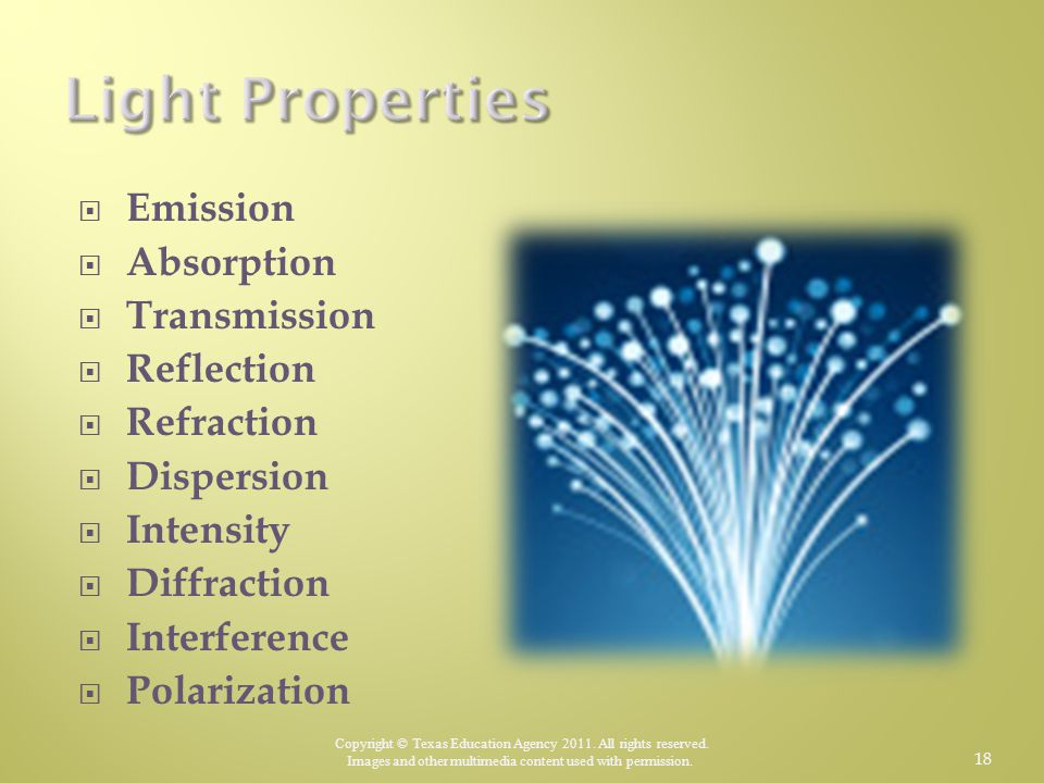 Light Properties Emission Absorption Transmission Reflection