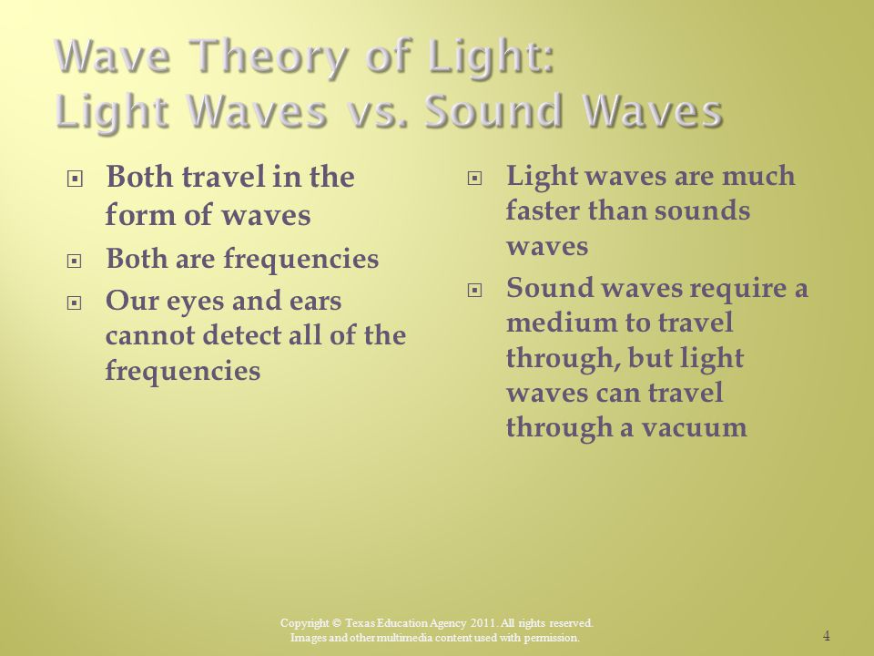 Wave Theory of Light: Light Waves vs. Sound Waves