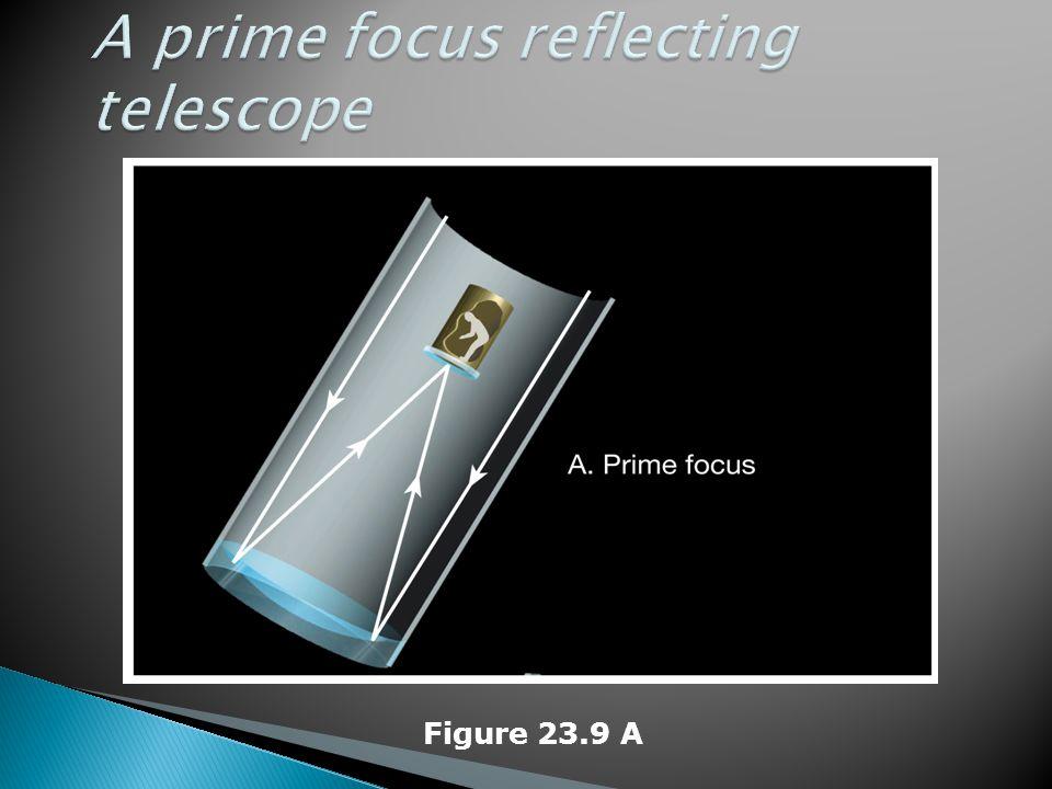 A prime focus reflecting telescope
