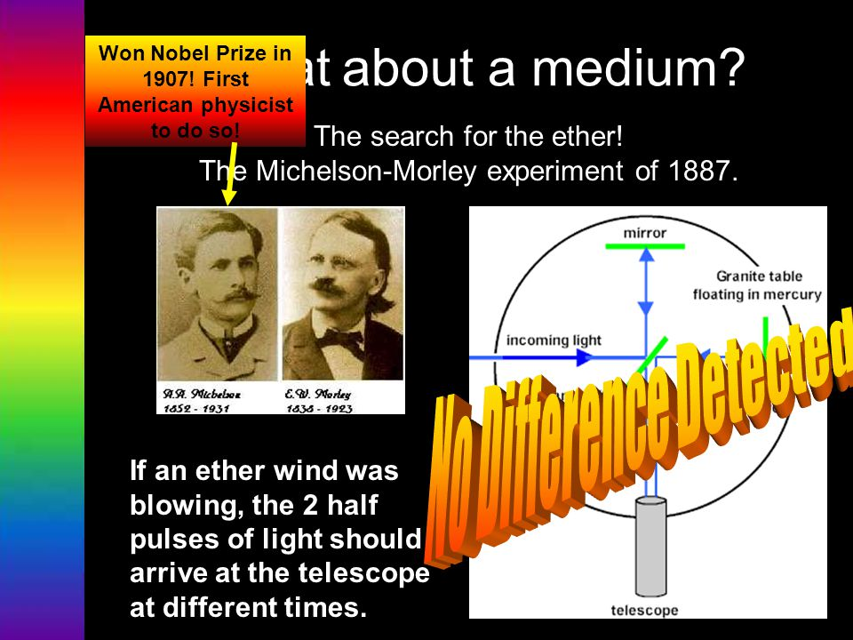 Won Nobel Prize in 1907! First American physicist to do so!