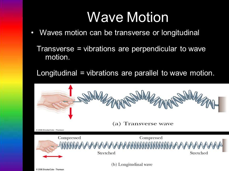 Wave Motion Waves motion can be transverse or longitudinal