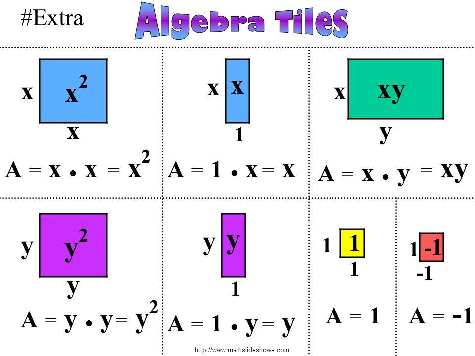 xy x2 y2 x x x x y y y y #Extra Algebra Tiles A = x • x A = 1 • x