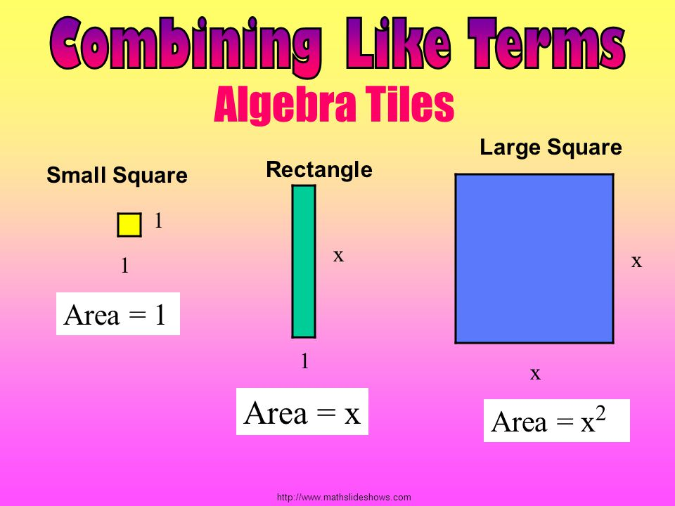 Algebra Tiles Combining Like Terms Area = x Area = 1 Area = x2
