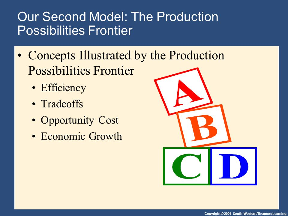 Our Second Model: The Production Possibilities Frontier