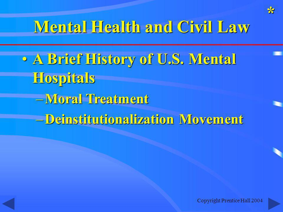 Mental Health and Civil Law