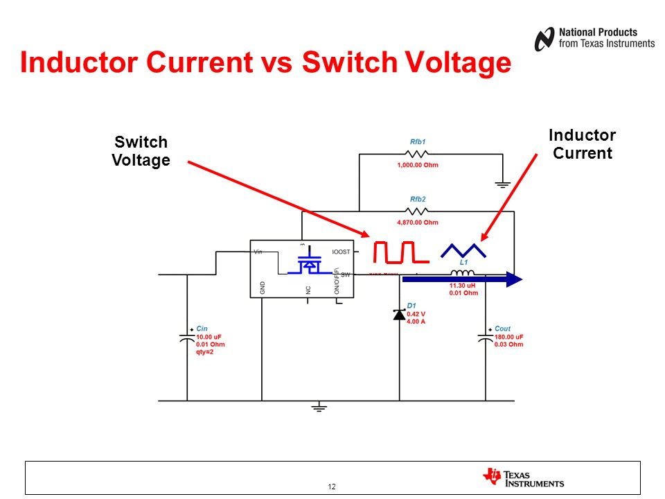 Inductor Current vs Switch Voltage