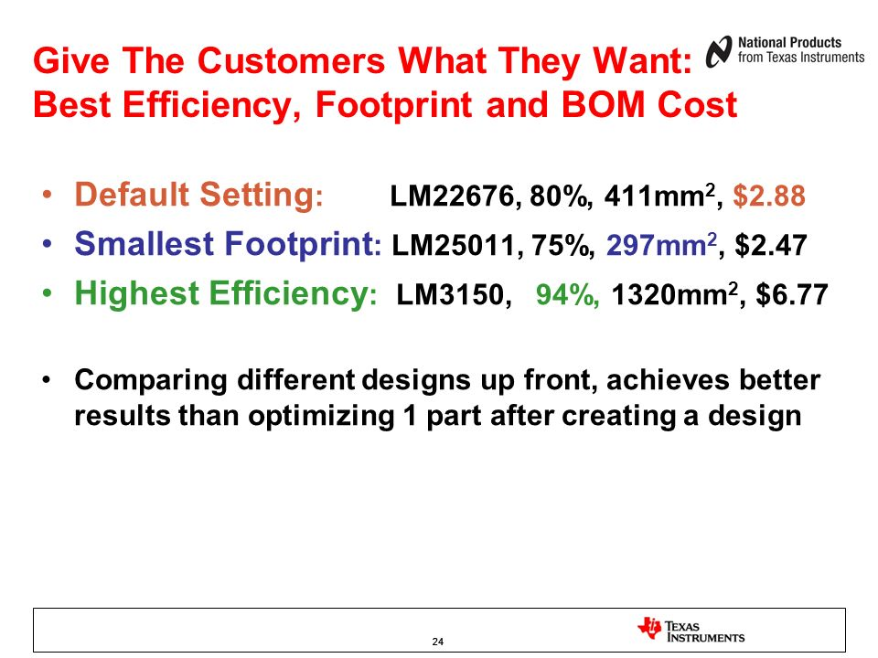 Give The Customers What They Want: Best Efficiency, Footprint and BOM Cost
