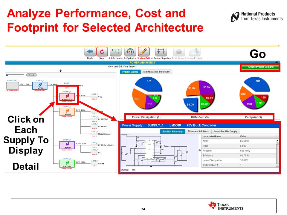 Analyze Performance, Cost and Footprint for Selected Architecture