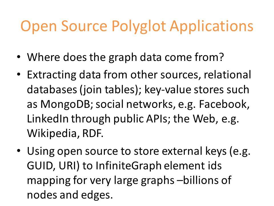 Open Source Polyglot Applications