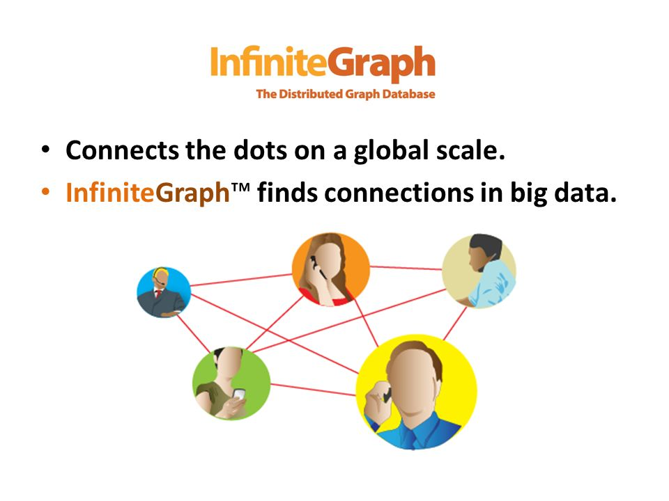 InfiniteGraph™ Connects the dots on a global scale.