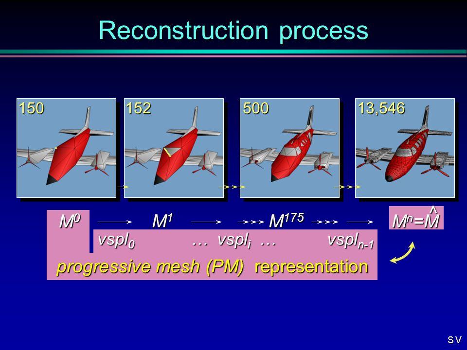 Reconstruction process