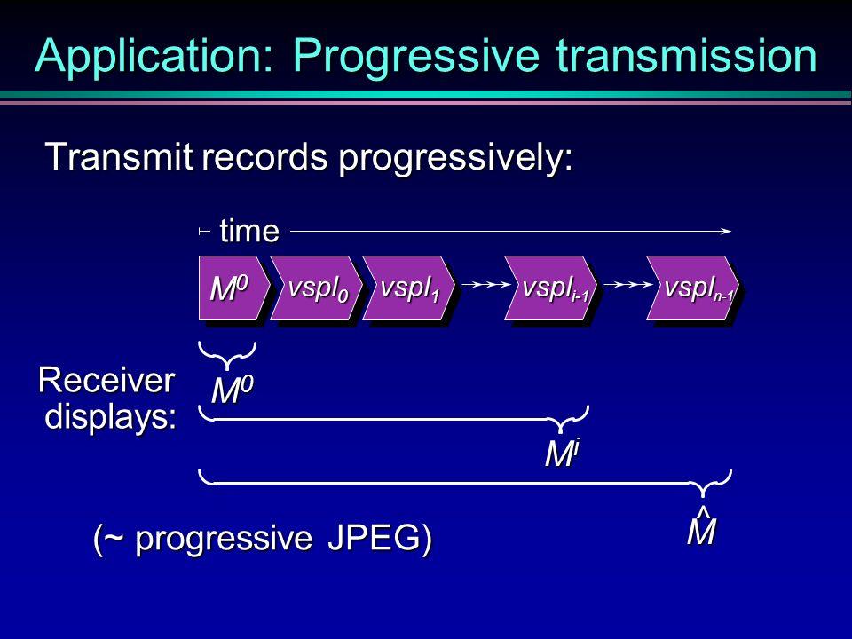 Application: Progressive transmission