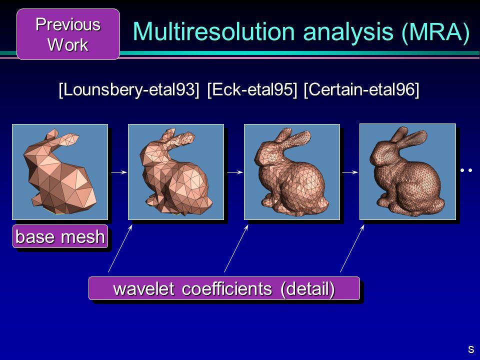 Multiresolution analysis (MRA)