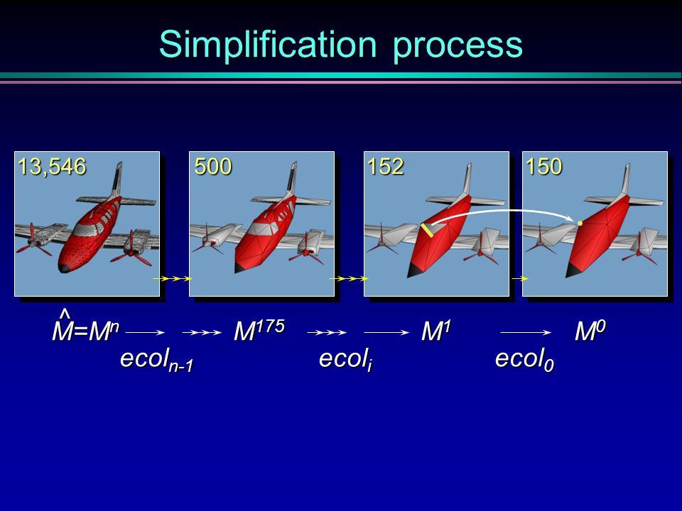 Simplification process