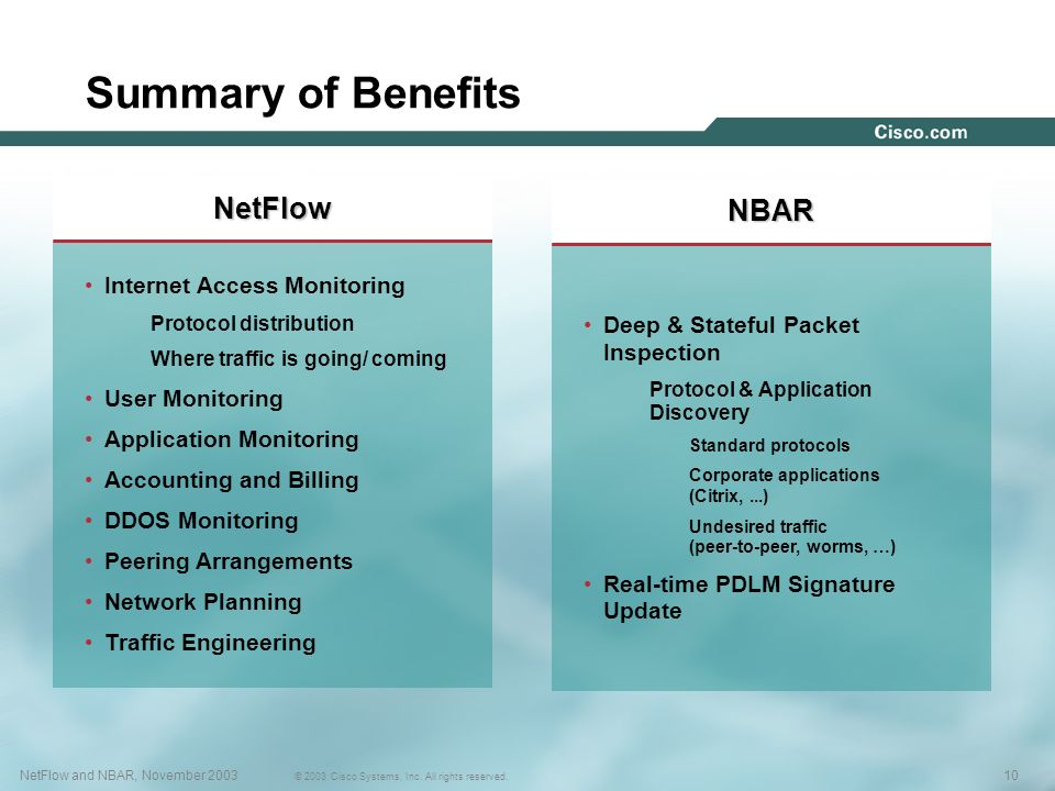 Advantages Of Internet Monitor System : Netflow network based application recognition ppt
