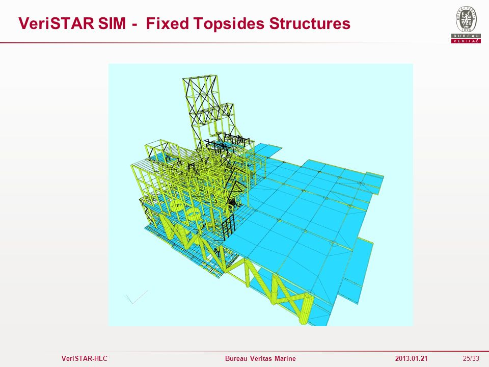 VeriSTAR SIM - Fixed Topsides Structures