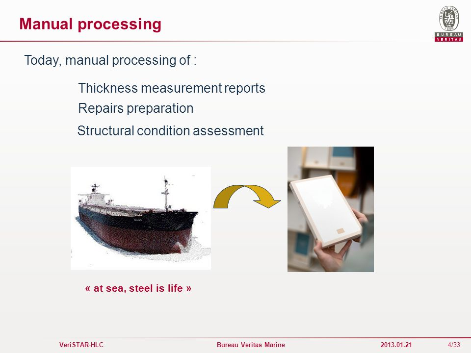 Manual processing Today, manual processing of :