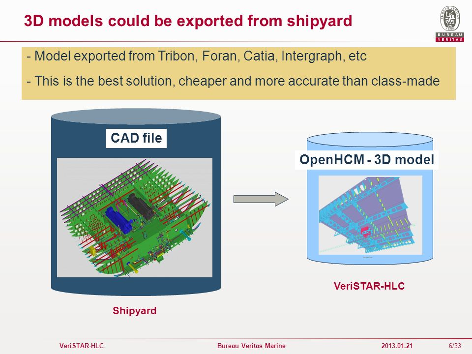 3D models could be exported from shipyard