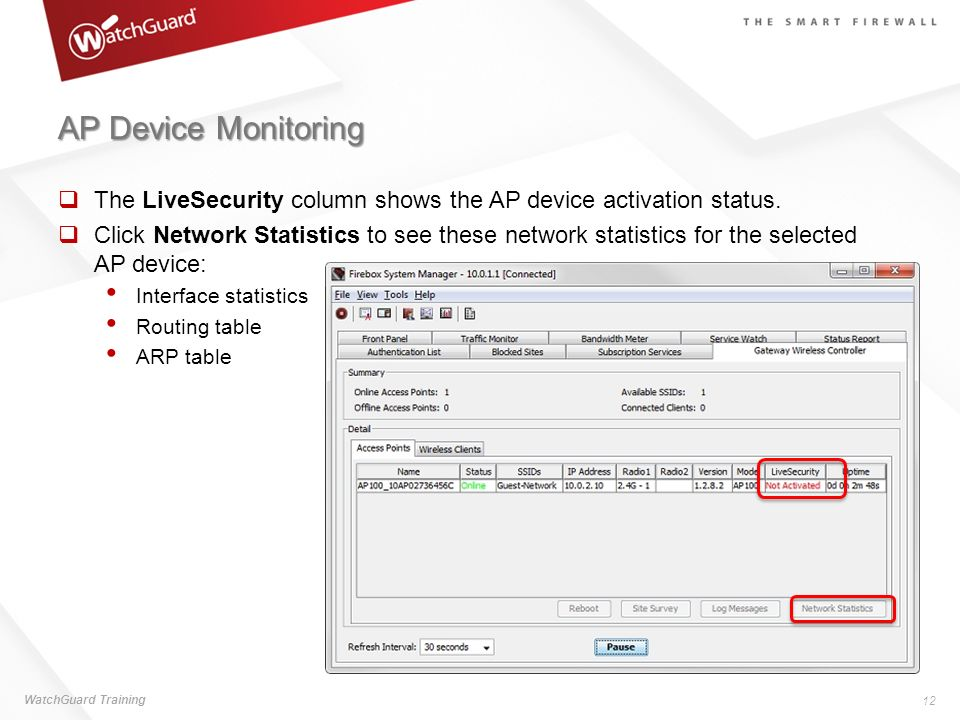 AP Device Monitoring The LiveSecurity column shows the AP device activation status.