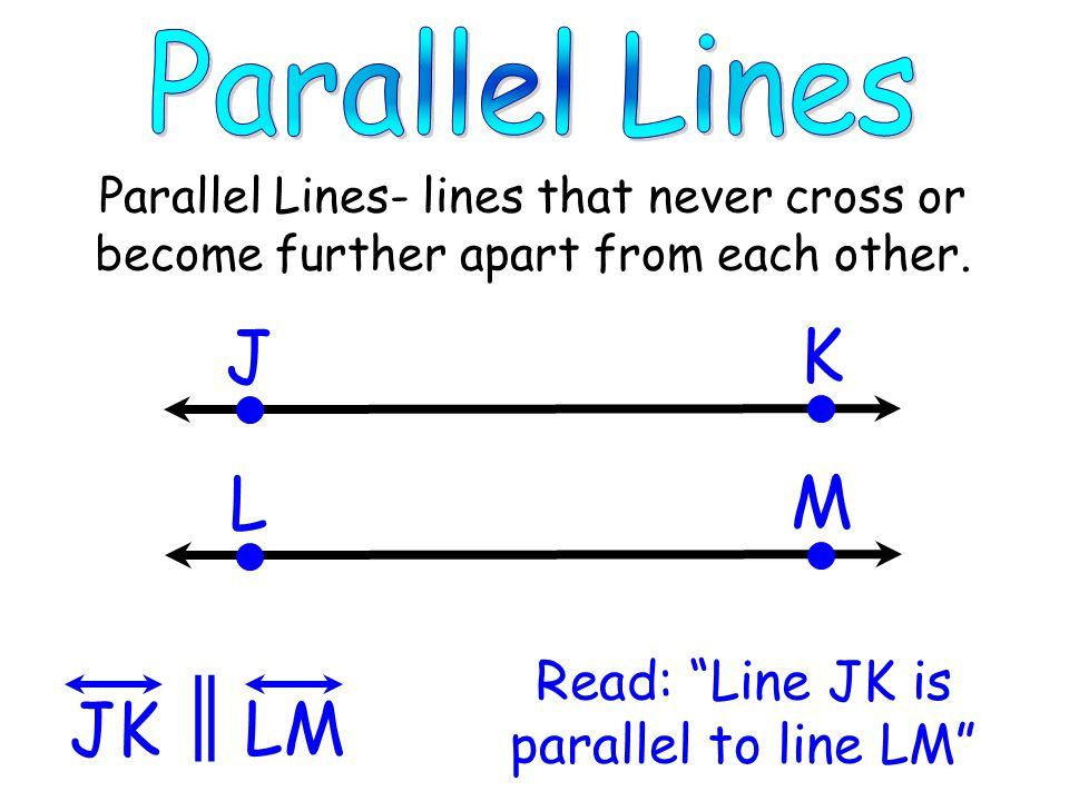 Read: Line JK is parallel to line LM