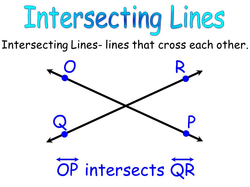 Intersecting Lines- lines that cross each other.
