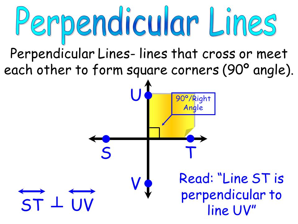 Read: Line ST is perpendicular to line UV