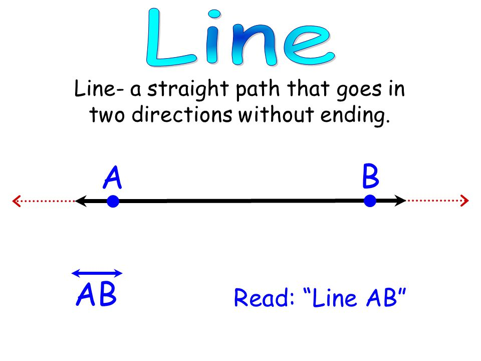 Line- a straight path that goes in two directions without ending.