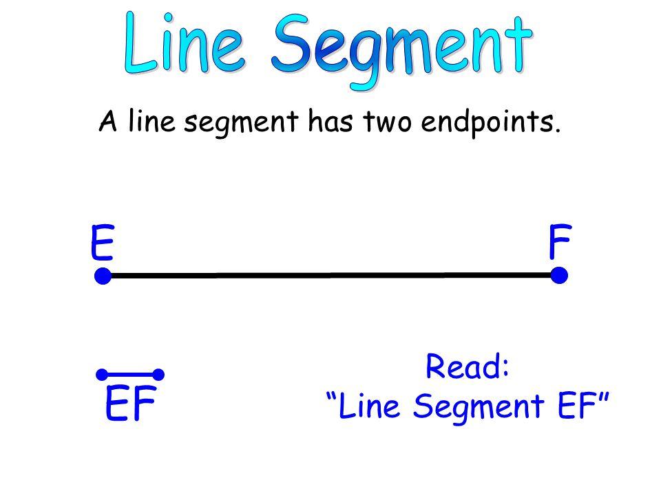 E F EF Line Segment Read: Line Segment EF
