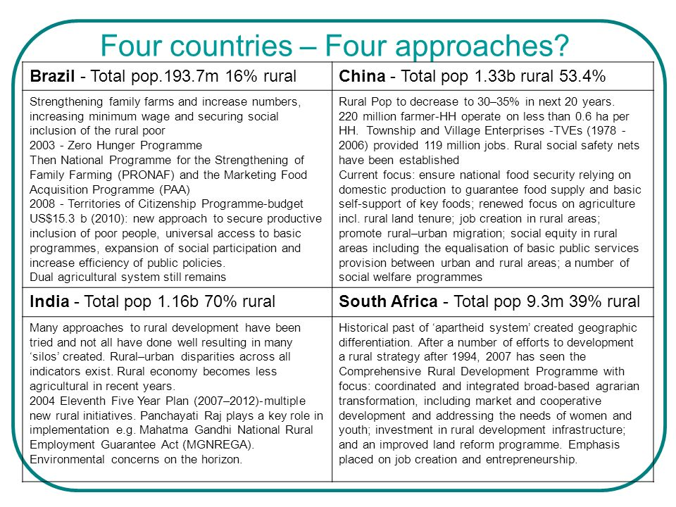 Four countries – Four approaches