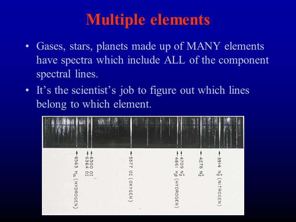 Multiple elements Gases, stars, planets made up of MANY elements have spectra which include ALL of the component spectral lines.