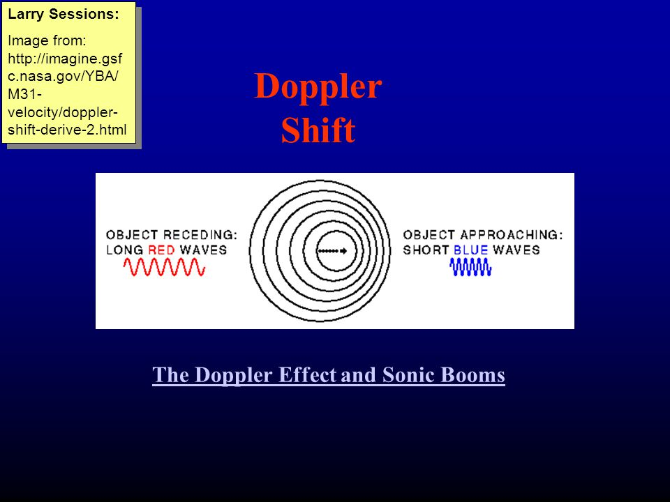 Doppler Shift The Doppler Effect and Sonic Booms Larry Sessions: