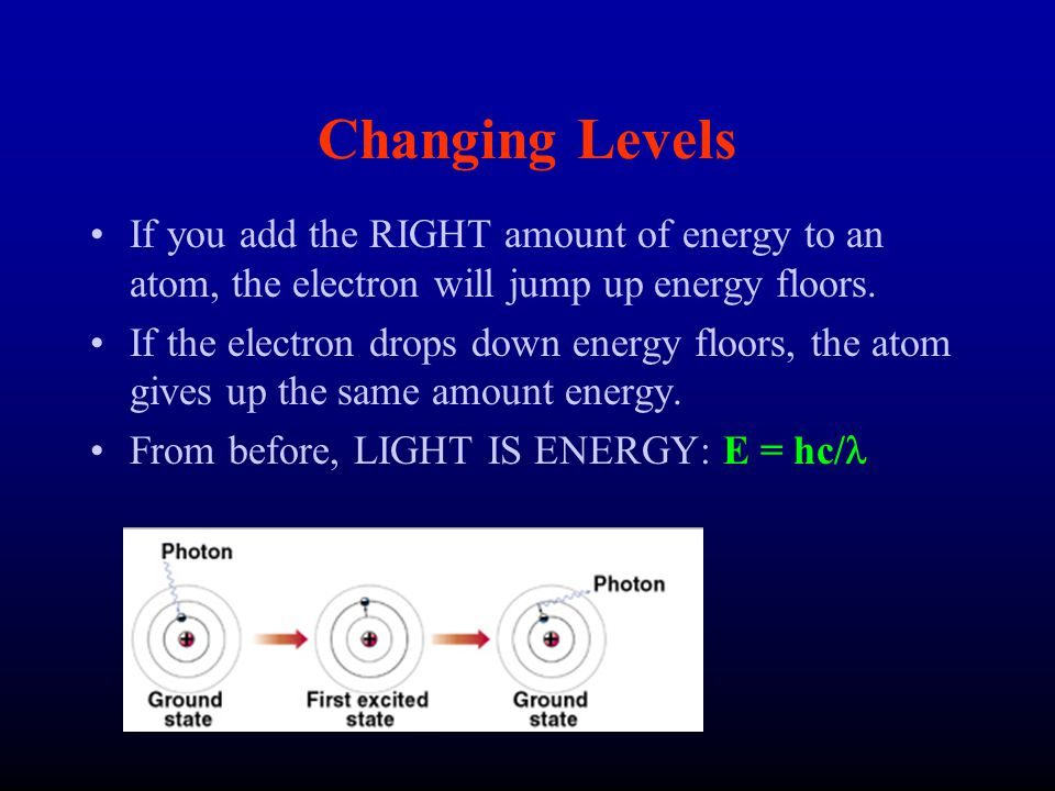 Changing Levels If you add the RIGHT amount of energy to an atom, the electron will jump up energy floors.