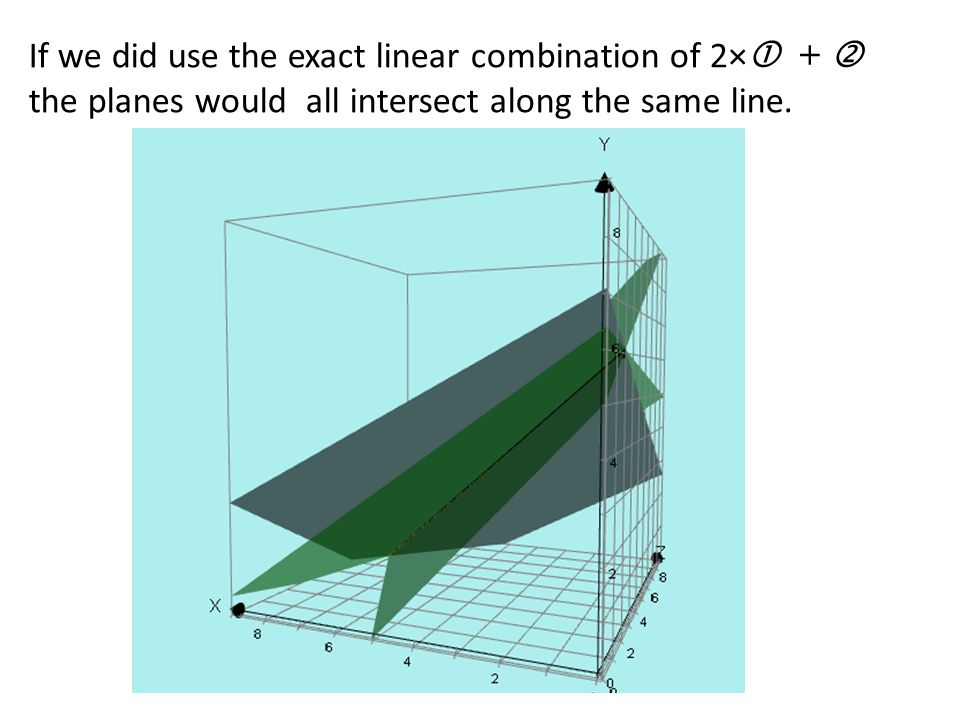 If we did use the exact linear combination of 2× + 