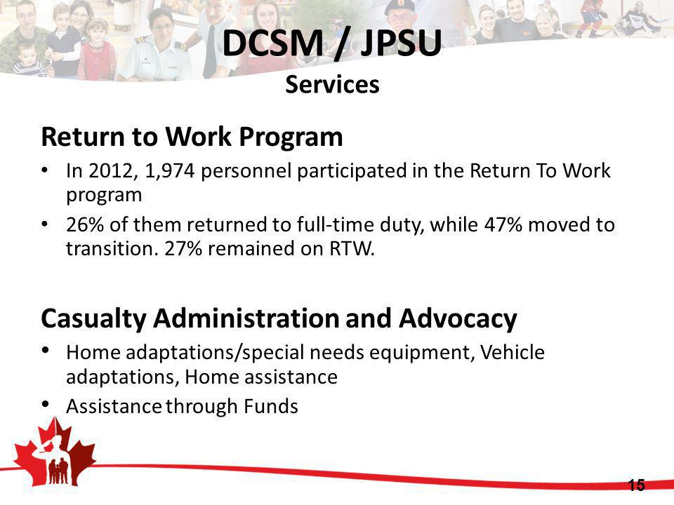DCSM / JPSU Services Return to Work Program