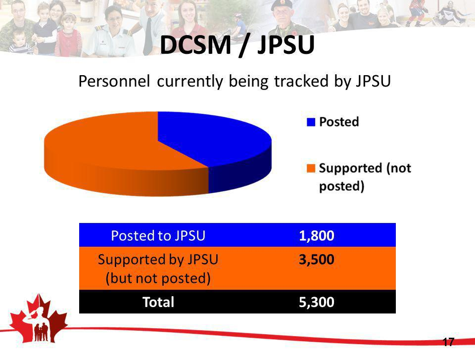 Supported by JPSU (but not posted)