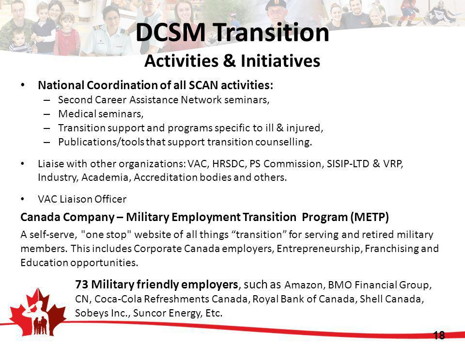 DCSM Transition Activities & Initiatives