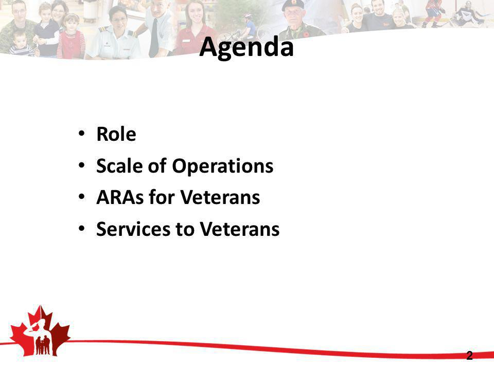 Agenda Role Scale of Operations ARAs for Veterans Services to Veterans