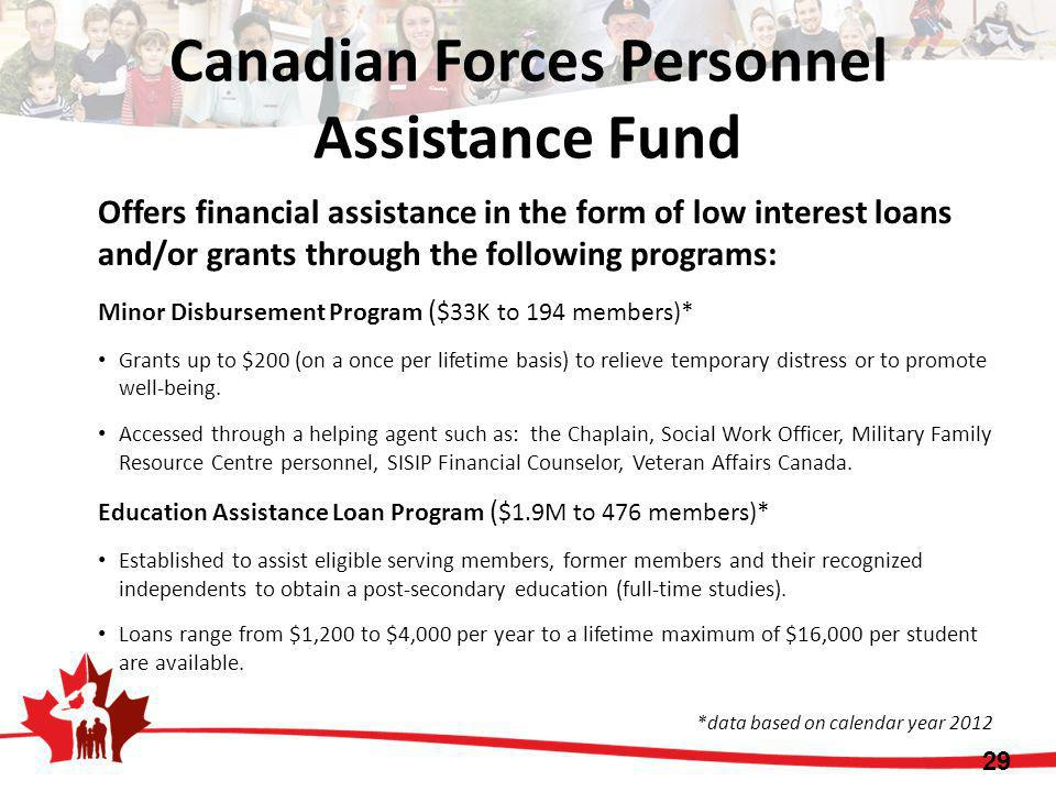 Canadian Forces Personnel Assistance Fund
