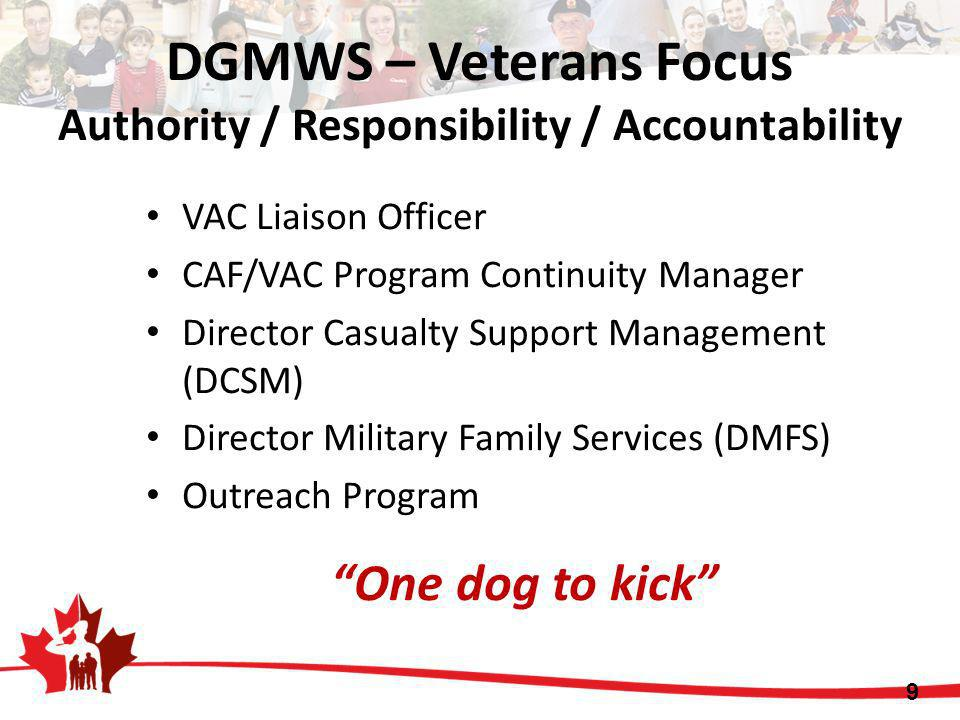 DGMWS – Veterans Focus Authority / Responsibility / Accountability