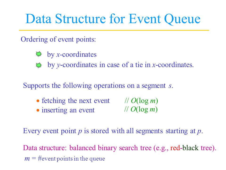 Data Structure for Event Queue