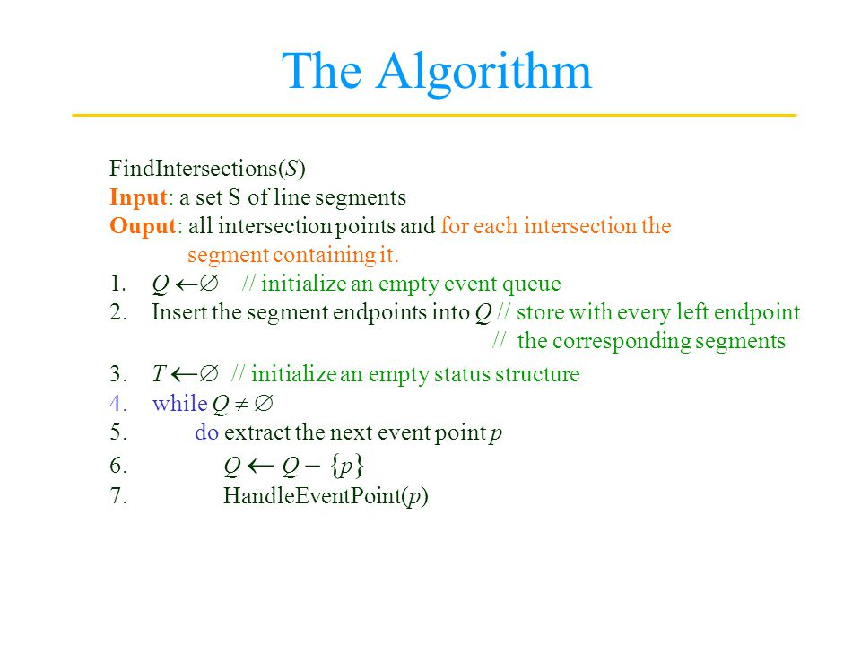 The Algorithm FindIntersections(S) Input: a set S of line segments