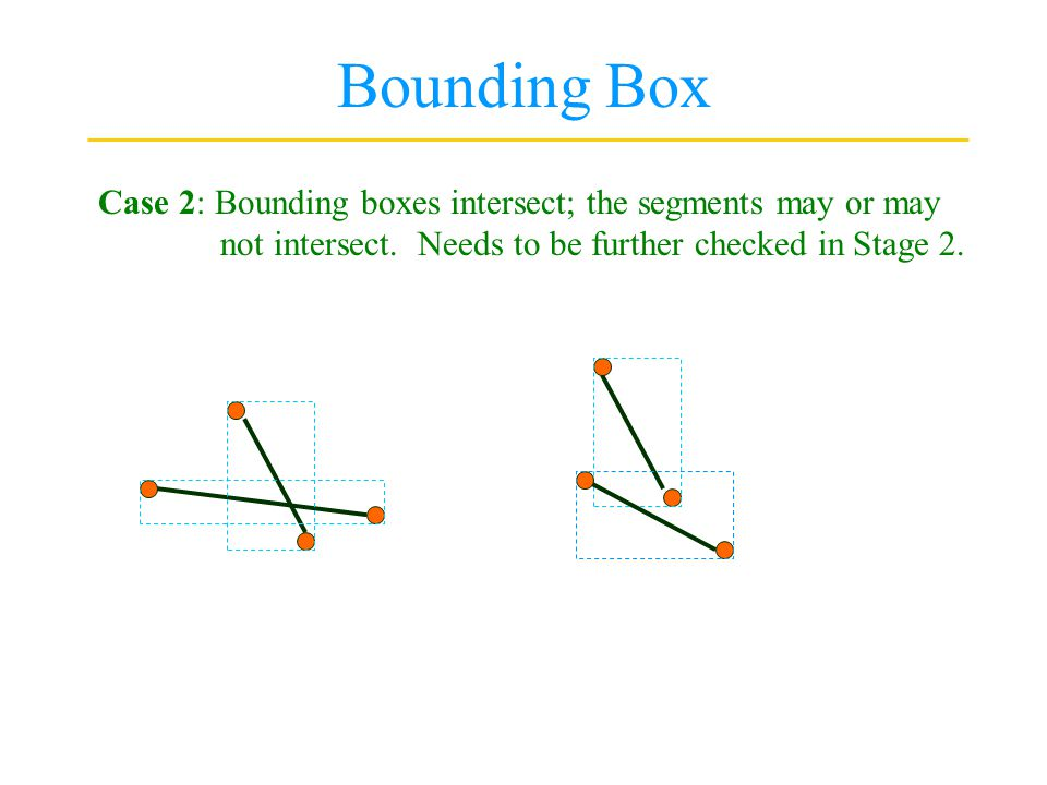 Bounding Box Case 2: Bounding boxes intersect; the segments may or may