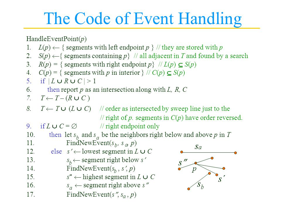 The Code of Event Handling