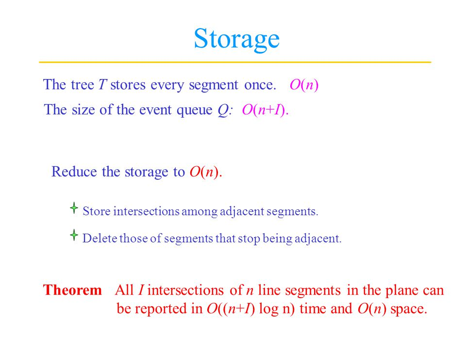 Storage The tree T stores every segment once. O(n)