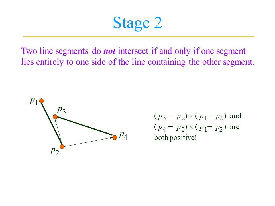 Stage 2 Two line segments do not intersect if and only if one segment
